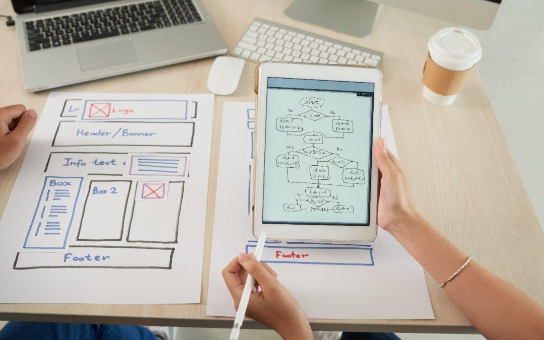 Wat komt er kijken bij het bouwen van een website?